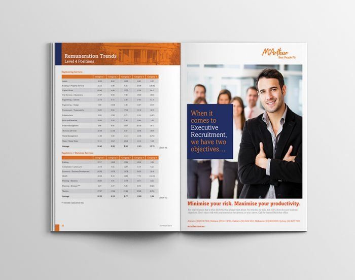 graphic design annual report internal